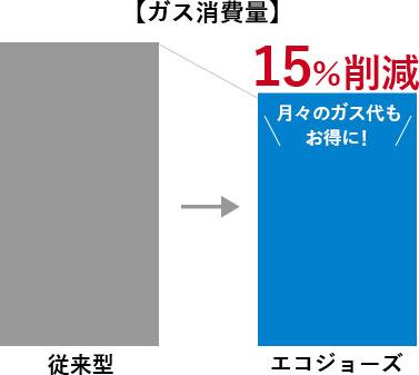福井 都市 ガス 株式 会社